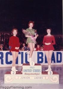 United Stated Jr Ladies Championship